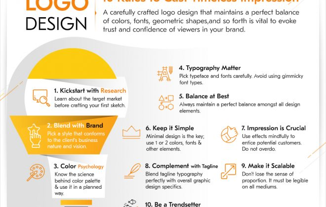 Logo Design: 10 Rules to Cast Timeless Impression