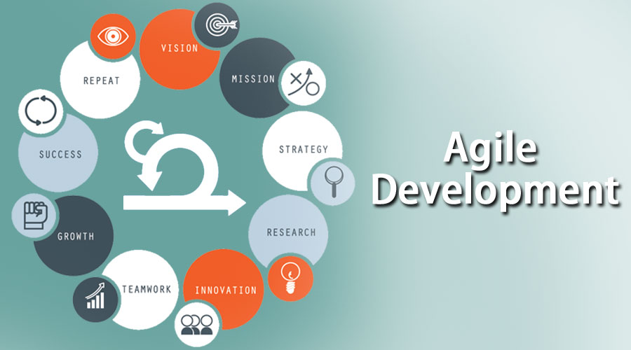 Secrets to Better Understanding Agile Development