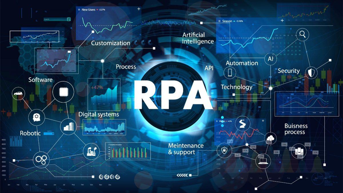 Robotic Process Automation  Future Directions  U0026 Its Impact On Society  U2013 Latest Information
